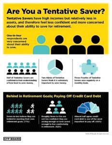 Tentative Saver Infographic
